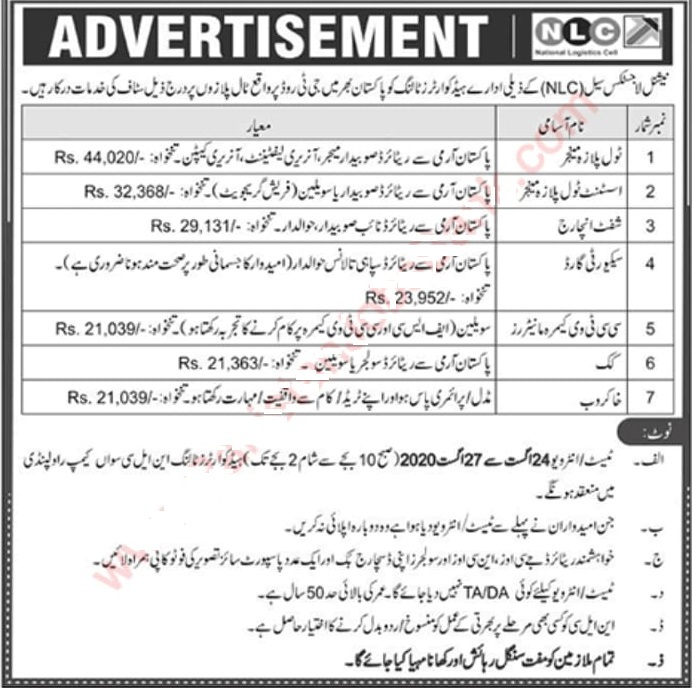 NLC Jobs August 2020 for Toll Plaza Manager