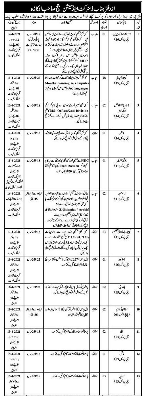 District And Session Court Okara Jobs 2021 Advertisement