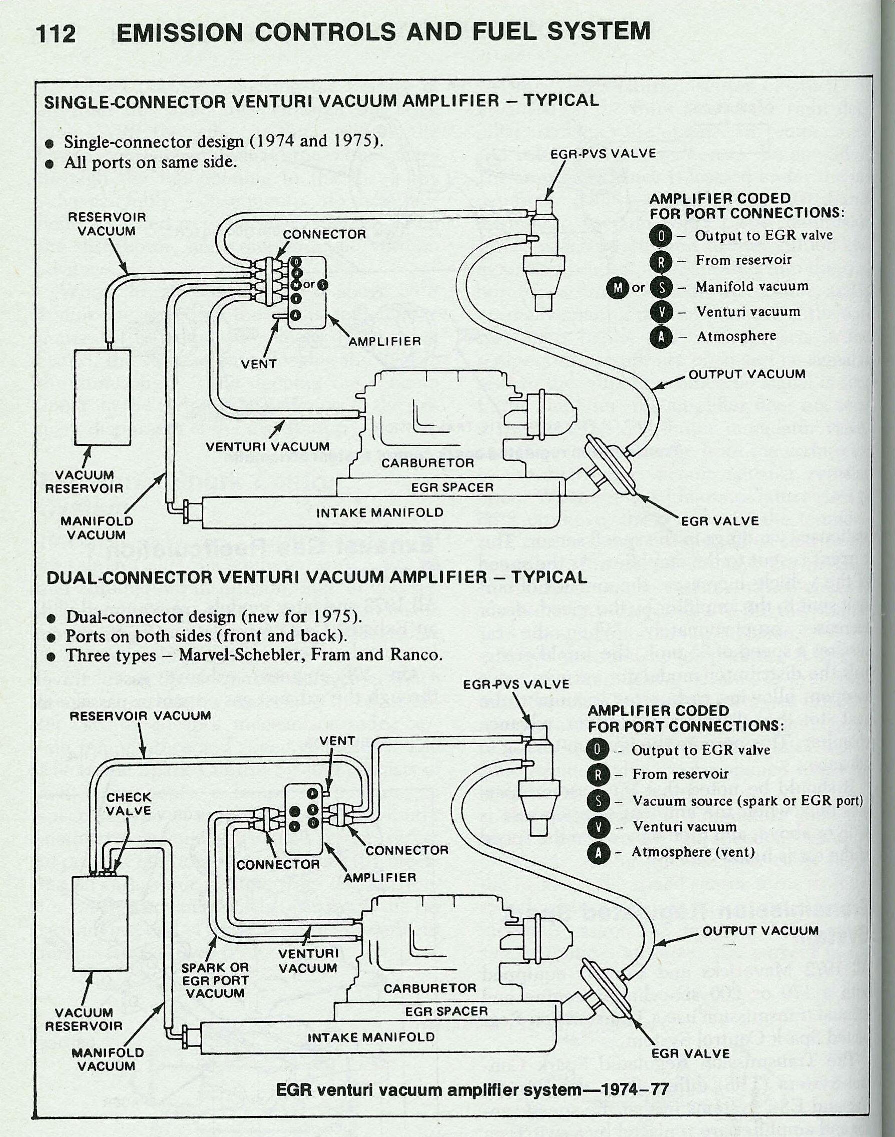 carburetor vacuum line diagram cow circulatory system holley free engine