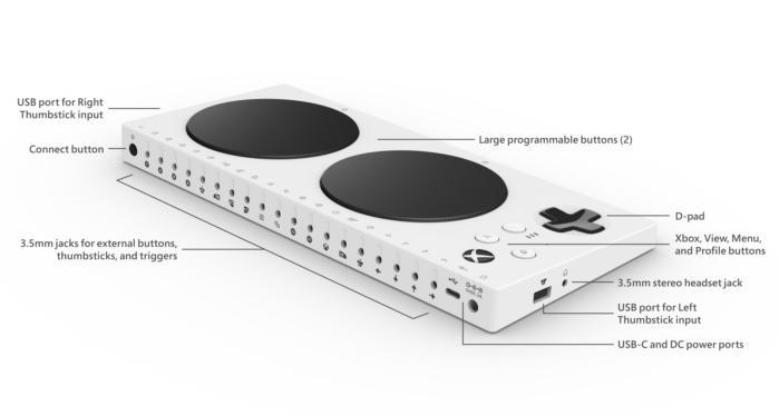flat-yet-compact-design