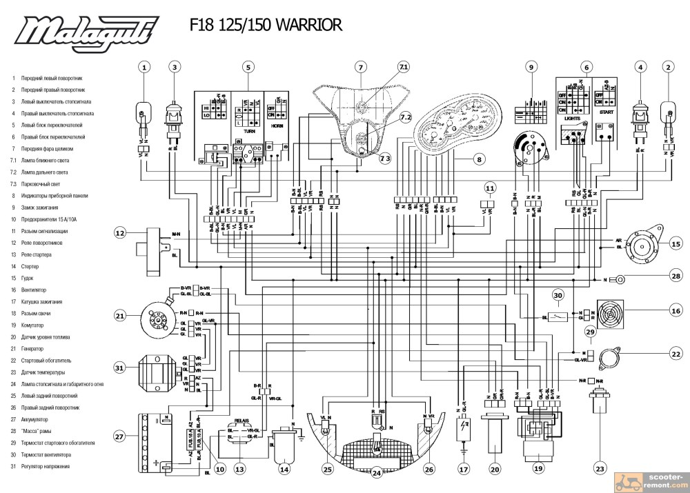 medium resolution of kymco agility 125 wiring diagram u2013 idea di immagine del motociclokymco agility 50 wiring diagram