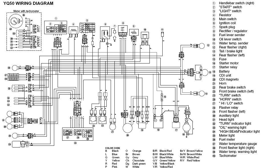 Aerox Wiring Diagram. Wiring. Wiring Diagrams Instructions