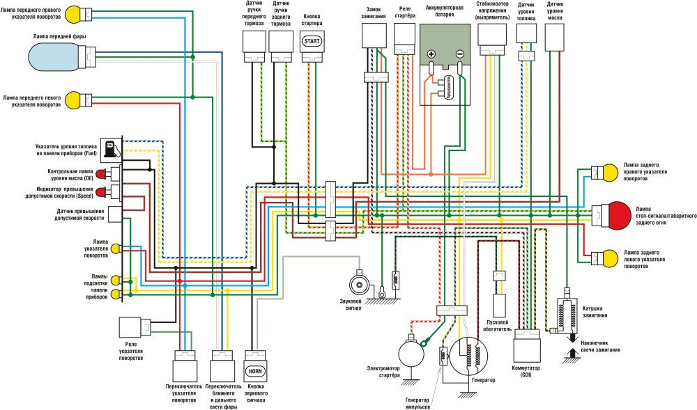 medium resolution of peugeot vivacity 3 wiring diagram basic electronics wiring diagram wiring gfci outlets in series peugeot speedfight