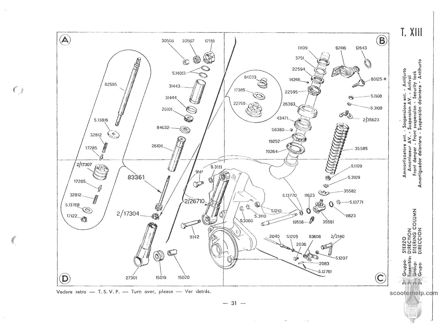 Modern Vespa : steering bearings and races vbb