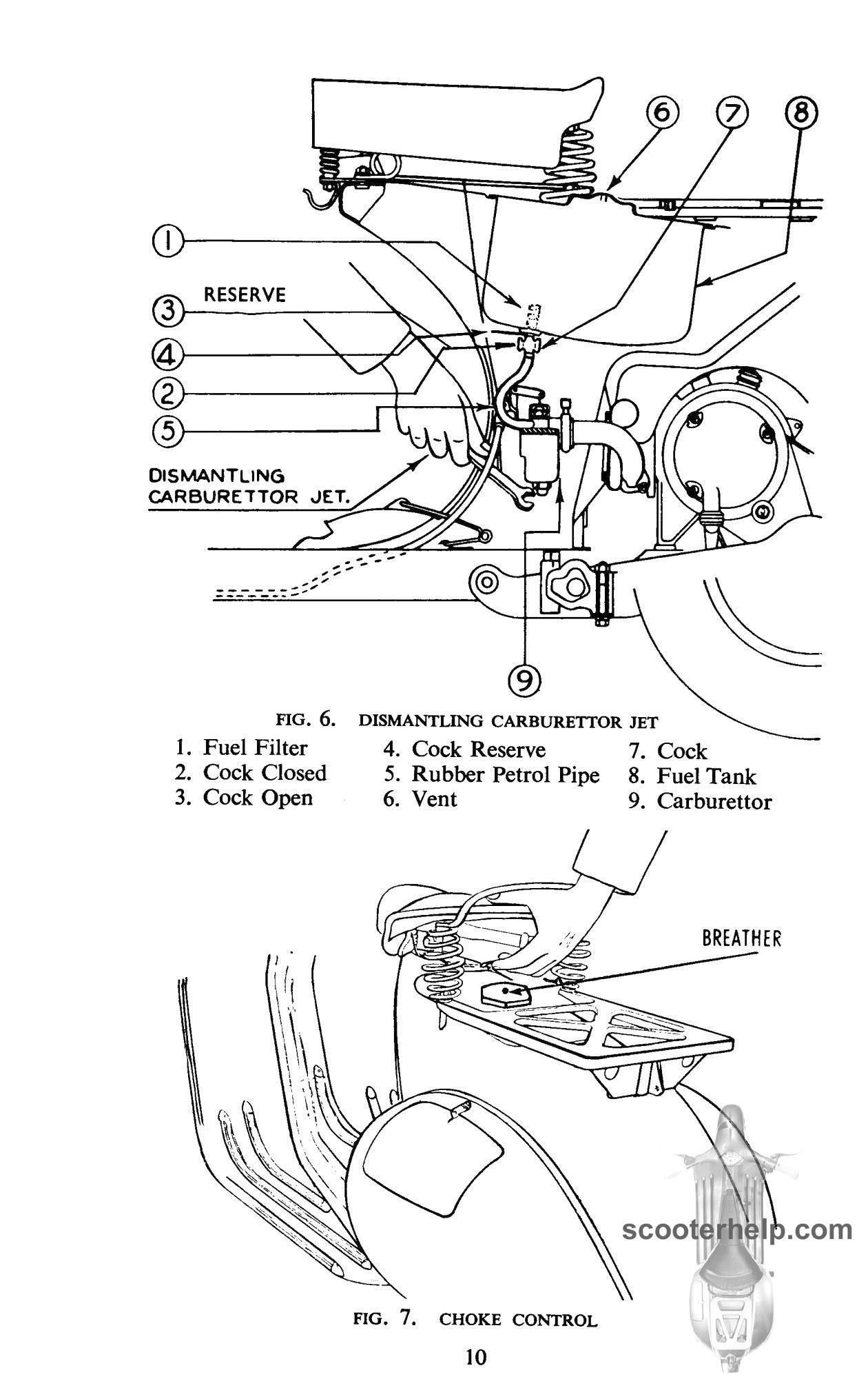 Vespa Douglas GL2 Service Manual