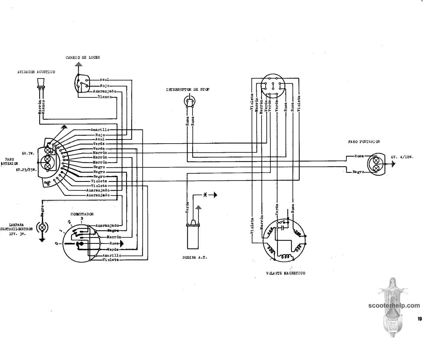 Serveta Jet 200 Owner's Manual