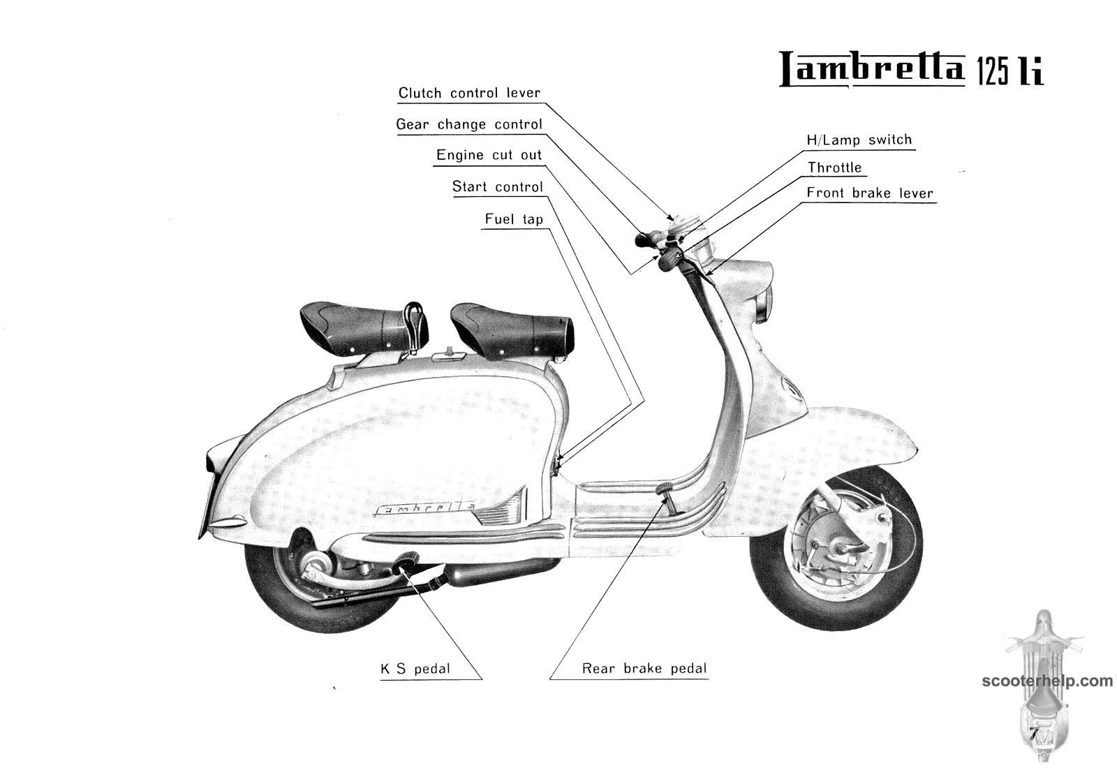 Li125 & 150 S1 Factory Repair Manual