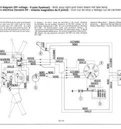 vespa lx50 wiring diagram diy wiring diagrams u2022 vespa switch diagram vespa gt200 wiring diagram [ 1725 x 1200 Pixel ]