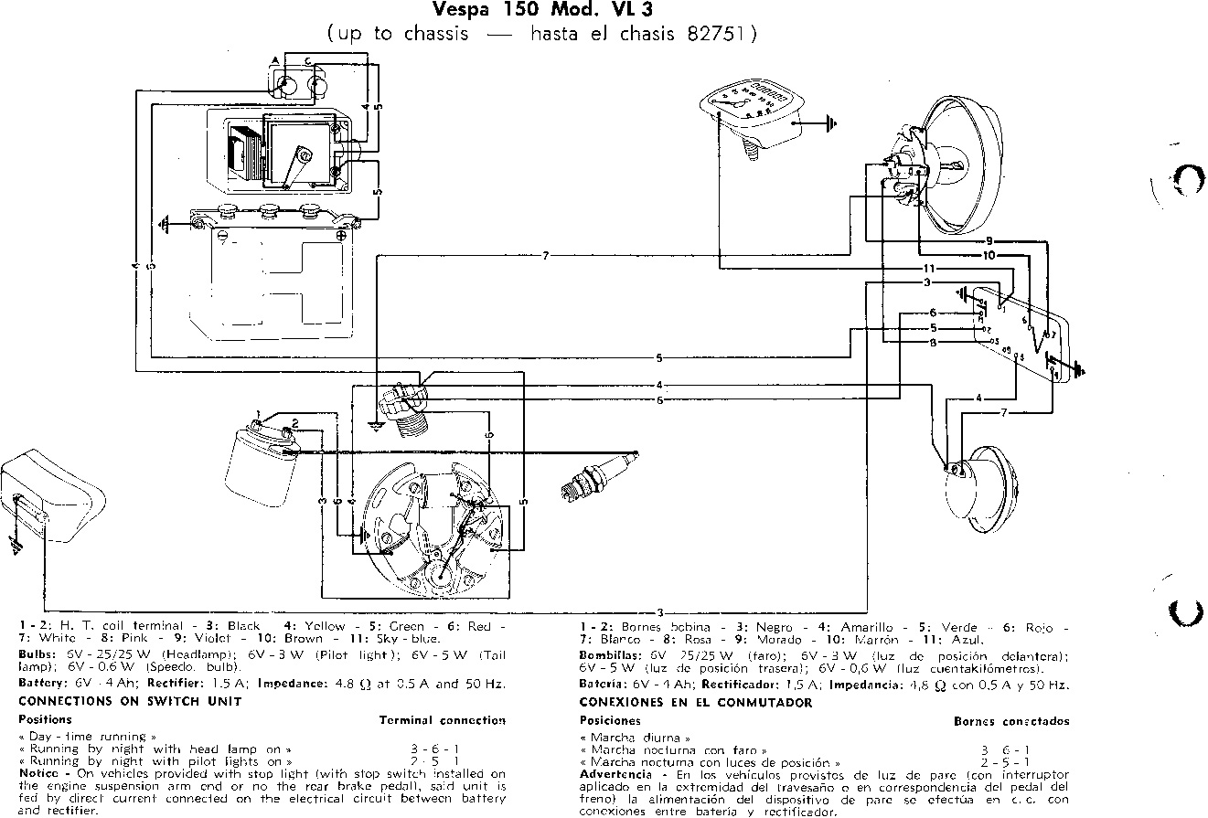 razor e150 wiring diagram rj11 keystone jack electric scooter diagrams get free image about