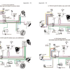Lambretta Wiring Diagram With Indicators Manual Typewriter Parts Complete Spanner 39s Scooters 3rd