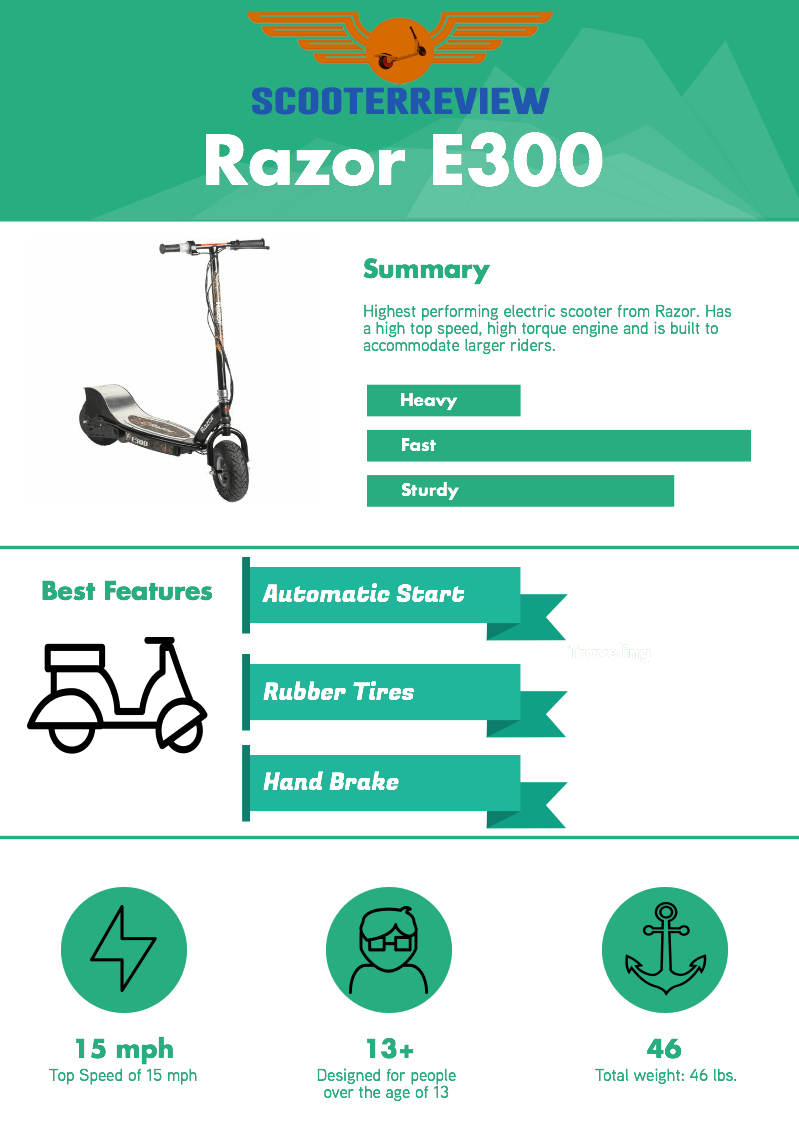 Razor E300 Electric Scooter Full Features + Infographics - Scooter Reviews