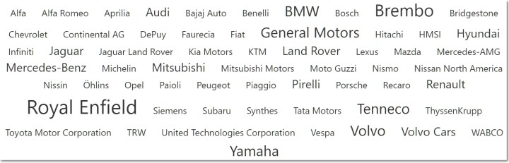 traditional providers of shock absorbers include Royal Enfield, Brembo, Tenneco, Yamaha, and others.