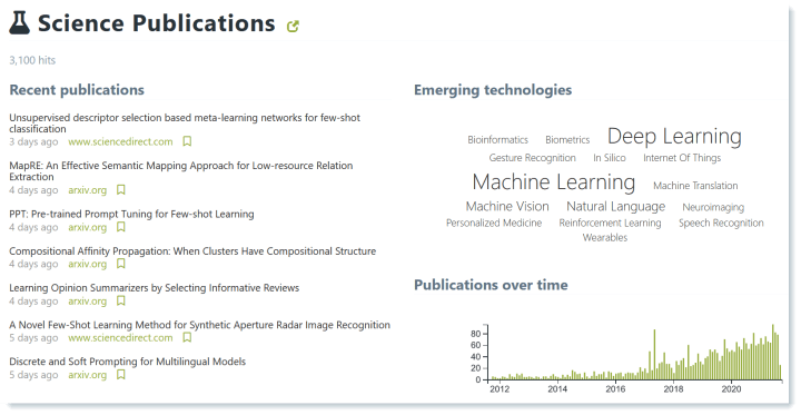 Science publications on one-shot learning and small data, excluding transfer learning. Screenshot from Mergeflow.