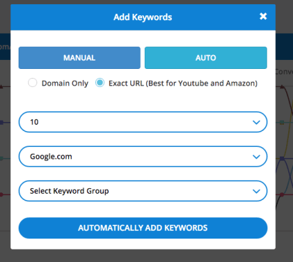source hunter for auto keywords