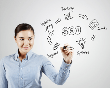 selling seo services to clients