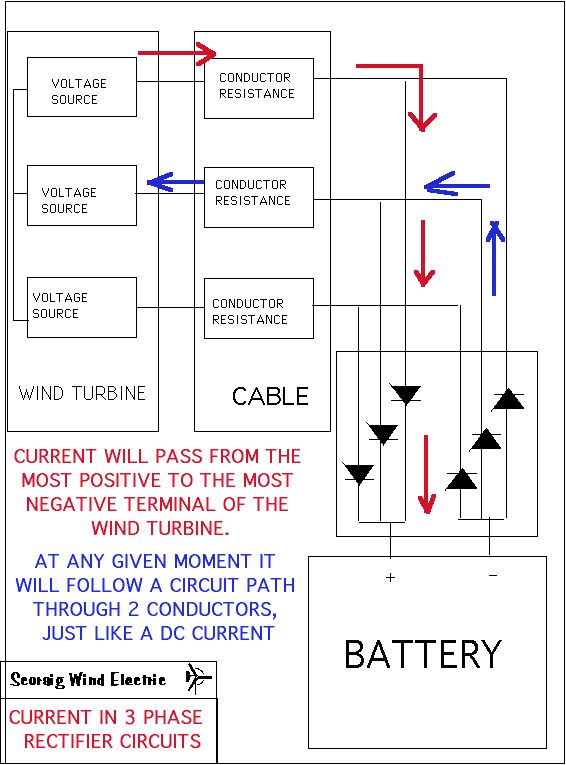 3 Phase Wiring Diagram For Heater Element Losses In 3 Phase Ac Cables To Battery Systems