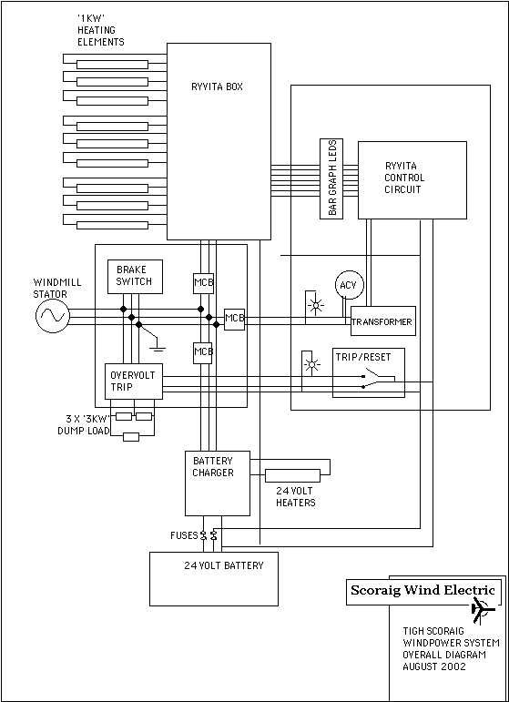 Elcb And Mcb Circuit Diagram.100 Paragon Defrost Timer