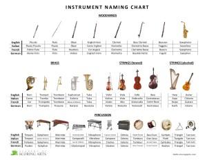 ASA Instrument Name Chart v5
