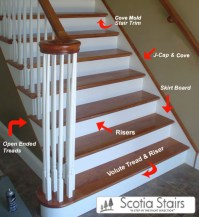 Staircase Parts and Stair Components | Scotia Stairs Ltd.
