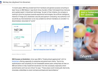 Scott Amyx on US News & World Report_IBM and Blockchain