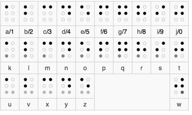 braille alphabet grey