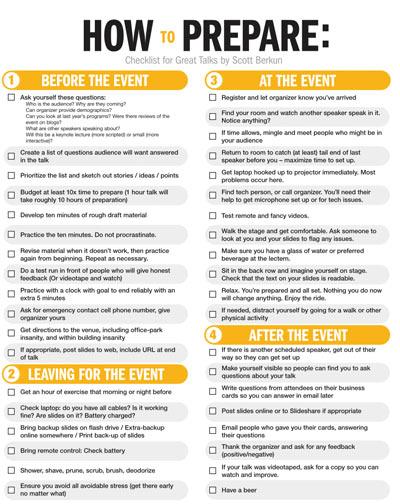 speaking_checklist