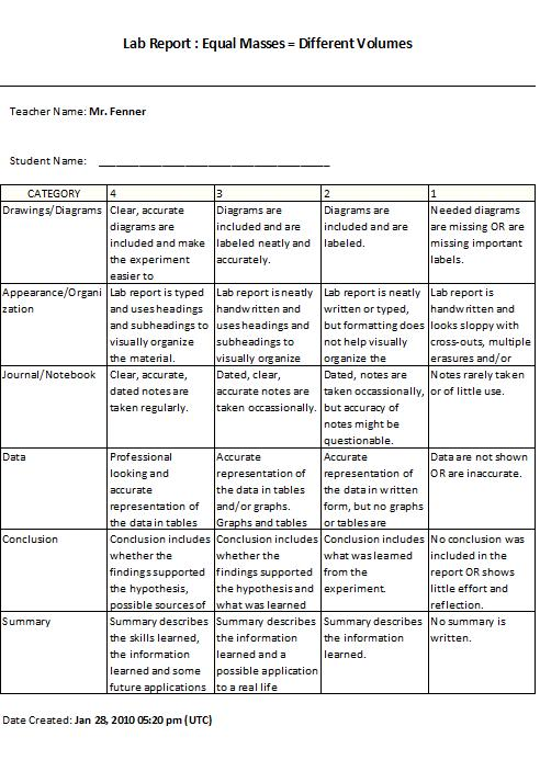 Rubrics To Assess Students Scott Fenner's M Ed Portfolio