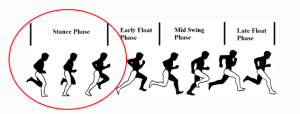 Can minimalist footwear prevent injury in runners? | SCOTT