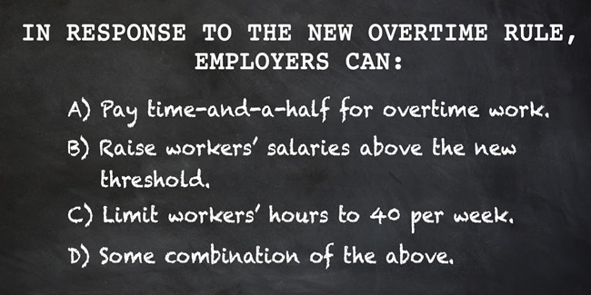 overtime options graphic