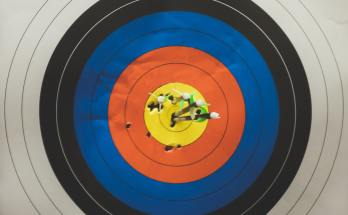 Use Monthly Planning To Hit The Right Targets
