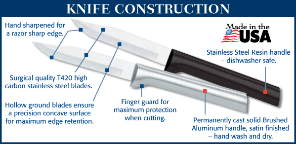 1knifeconstruction