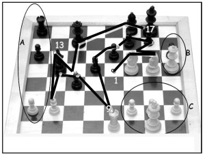 Chess board with some moves displayed by lines and arrows