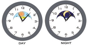 two clocks showing day and night