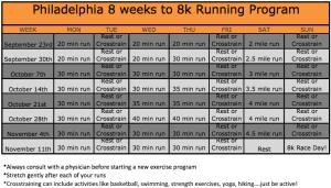www.insulindependence.org_wp-content_uploads_2013_09_Philadelphia-8k-Running-Plan