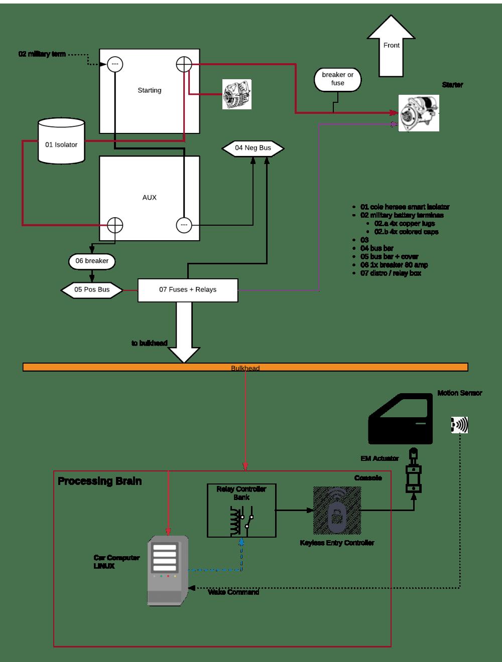 medium resolution of electrical relay diagram