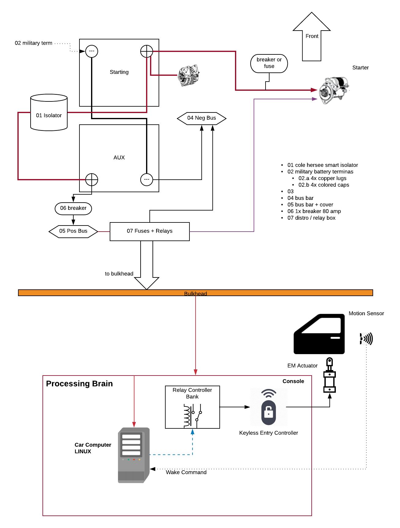 hight resolution of electrical relay diagram