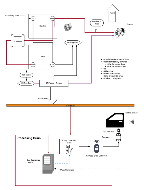 small resolution of electrical relay diagram