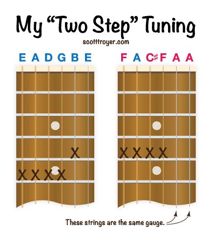 diagram of guitar necks and tunings
