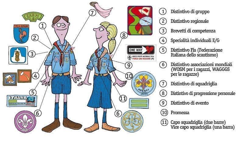 Distintivi scout: dove si inseriscono