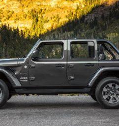 denver area 2018 jeep wrangler jl s overview [ 1440 x 810 Pixel ]