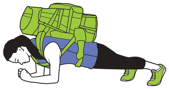 Weighted Plank