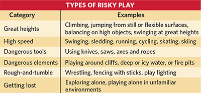 riskyplay