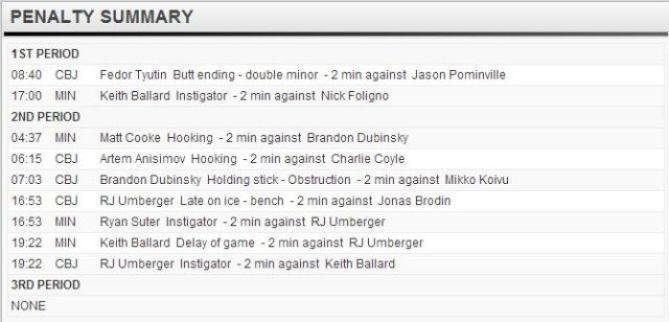 Penalties 12/6/13 - Columbus/Minnesota