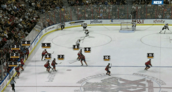 Panthers Make Worst Line Change Ever - Scouting The Refs