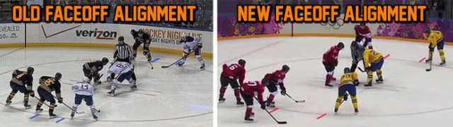 NHL 2014-15 Proposed Faceoff Hashmarks (NHL.com)