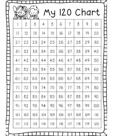 photo about Free Printable 120 Chart identified as √ Blank 120 Chart Printable Absolutely free Youngsters 8 Simplest Blank 0 120