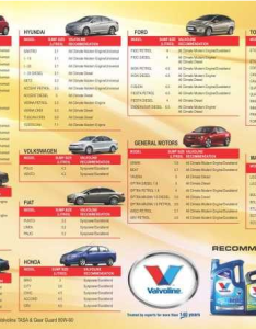 Engine oil capacity chart for all vehicles pdf also printable rh scoutingweb
