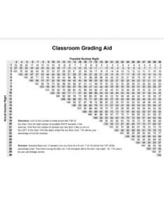 Easy grader chart pdf also free download printable rh scoutingweb