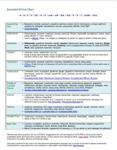 Essential oil uses chart pdf also free download printable rh scoutingweb