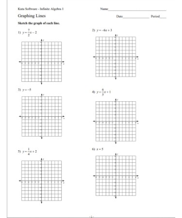 Printables of Graphing Linear Equations Worksheet With